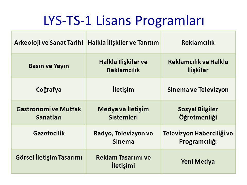 LYS-TS-1 Lisans Programları Arkeoloji ve Sanat TarihiHalkla İlişkiler ve TanıtımReklamcılık Basın ve Yayın Halkla İlişkiler ve Reklamcılık Reklamcılık