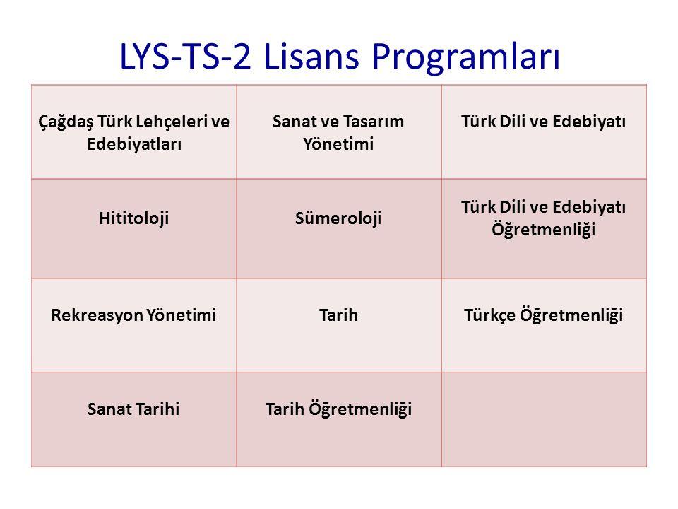 LYS-TS-2 Lisans Programları Çağdaş Türk Lehçeleri ve Edebiyatları Sanat ve Tasarım Yönetimi Türk Dili ve Edebiyatı HititolojiSümeroloji Türk Dili ve E