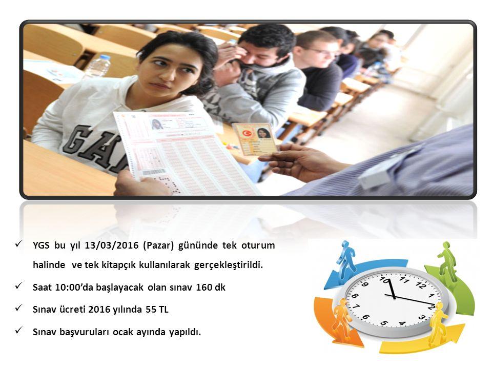 YGS bu yıl 13/03/2016 (Pazar) gününde tek oturum halinde ve tek kitapçık kullanılarak gerçekleştirildi. Saat 10:00'da başlayacak olan sınav 160 dk Sın