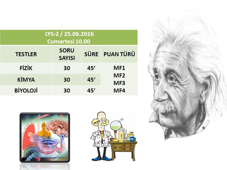 LYS-2 / 25.06.2016 Cumartesi 10.00 TESTLER SORU SAYISI SÜREPUAN TÜRÜ FİZİK3045' MF1 MF2 MF3 MF4 KİMYA3045' BİYOLOJİ3045'
