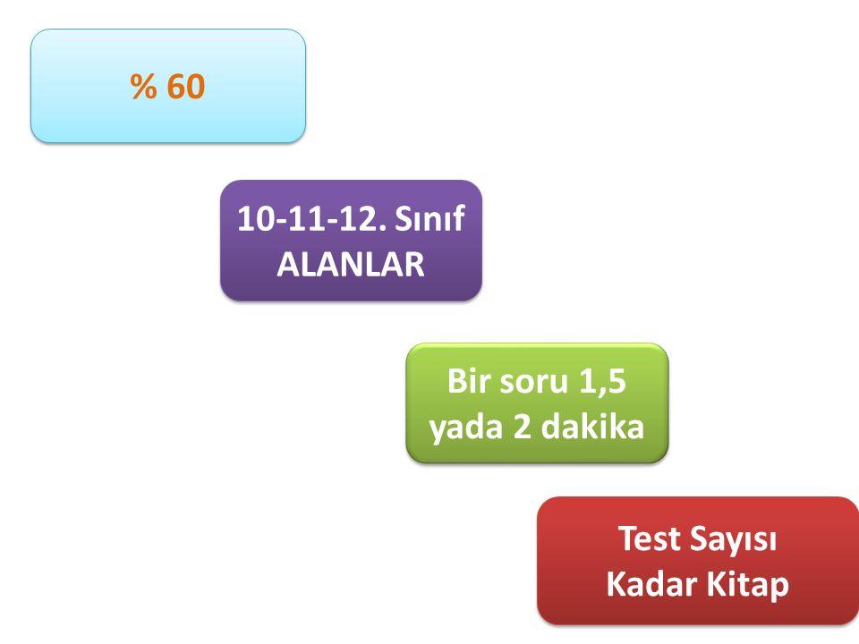 % 60 10-11-12. Sınıf ALANLAR 10-11-12. Sınıf ALANLAR Test Sayısı Kadar Kitap Test Sayısı Kadar Kitap Bir soru 1,5 yada 2 dakika