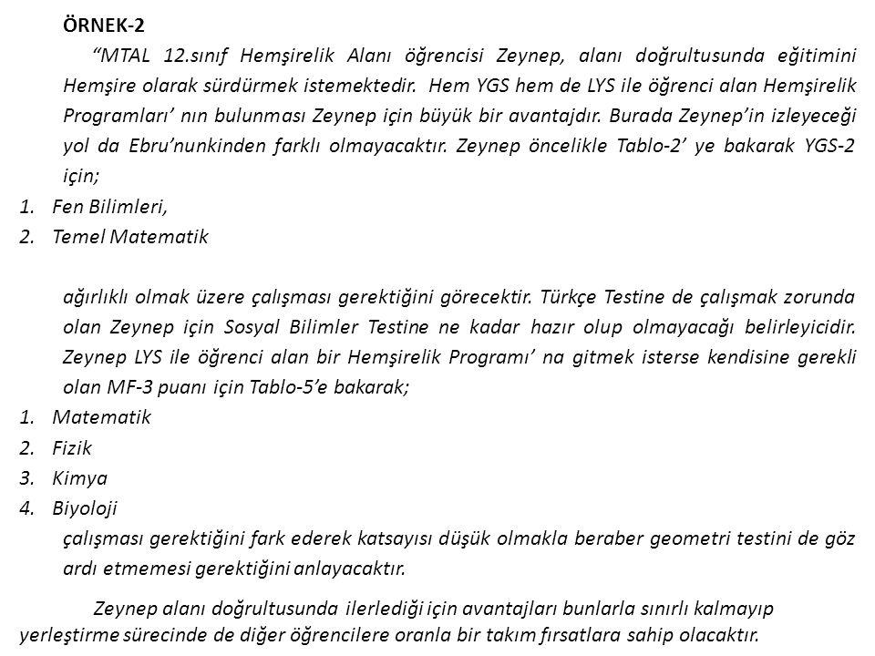 """ÖRNEK-2 """"MTAL 12.sınıf Hemşirelik Alanı öğrencisi Zeynep, alanı doğrultusunda eğitimini Hemşire olarak sürdürmek istemektedir. Hem YGS hem de LYS ile"""