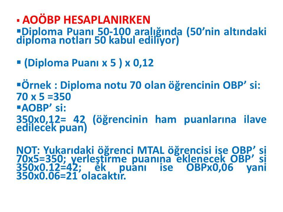  AOÖBP HESAPLANIRKEN  Diploma Puanı 50-100 aralığında (50'nin altındaki diploma notları 50 kabul ediliyor)  (Diploma Puanı x 5 ) x 0,12  Örnek : D