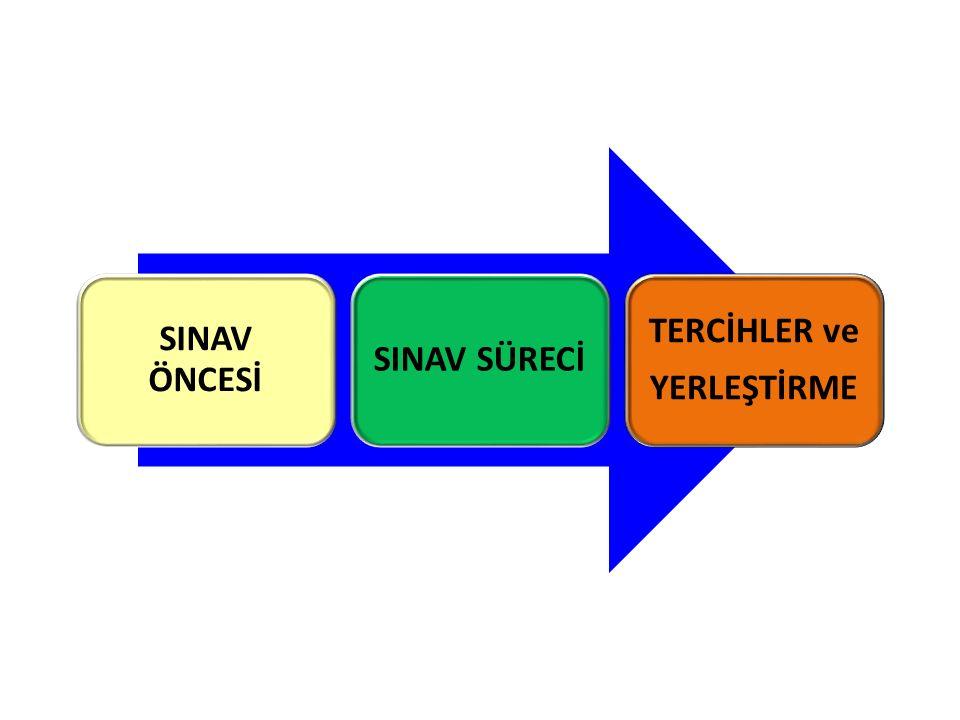 SINAV ÖNCESİ SINAV SÜRECİ TERCİHLER ve YERLEŞTİRME