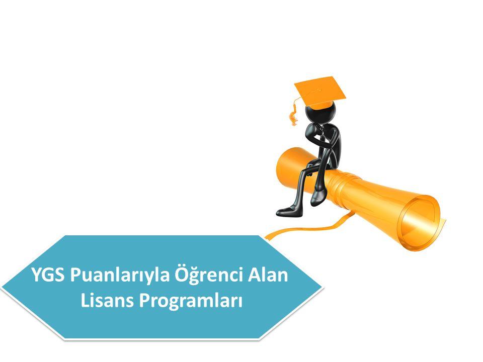 YGS Puanlarıyla Öğrenci Alan Lisans Programları YGS Puanlarıyla Öğrenci Alan Lisans Programları