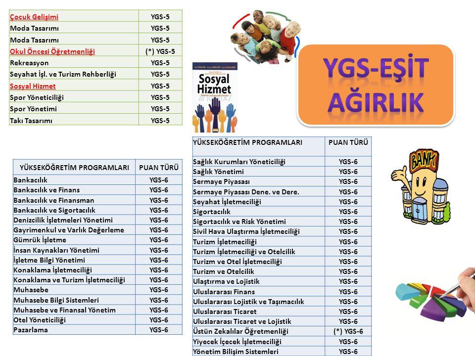 Çocuk GelişimiYGS-5 Moda TasarımıYGS-5 Moda TasarımıYGS-5 Okul Öncesi Öğretmenliği(*) YGS-5 RekreasyonYGS-5 Seyahat İşl. ve Turizm RehberliğiYGS-5 Sos