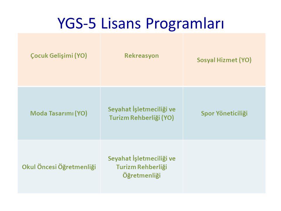 YGS-5 Lisans Programları Çocuk Gelişimi (YO) Rekreasyon Sosyal Hizmet (YO) Moda Tasarımı (YO) Seyahat İşletmeciliği ve Turizm Rehberliği (YO) Spor Yön