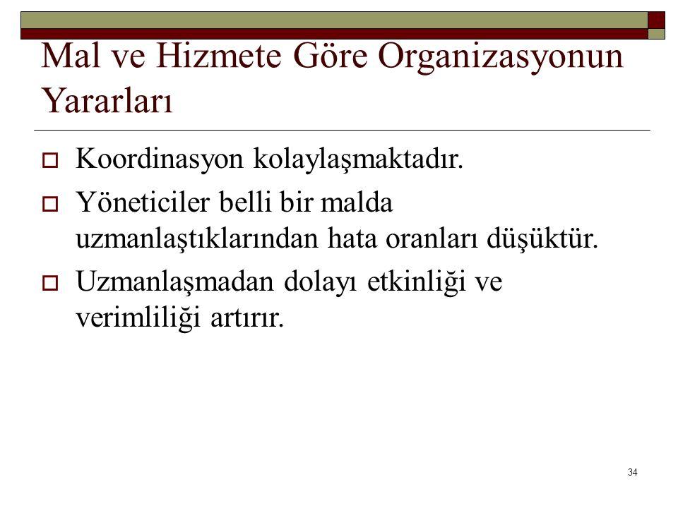 34 Mal ve Hizmete Göre Organizasyonun Yararları  Koordinasyon kolaylaşmaktadır.