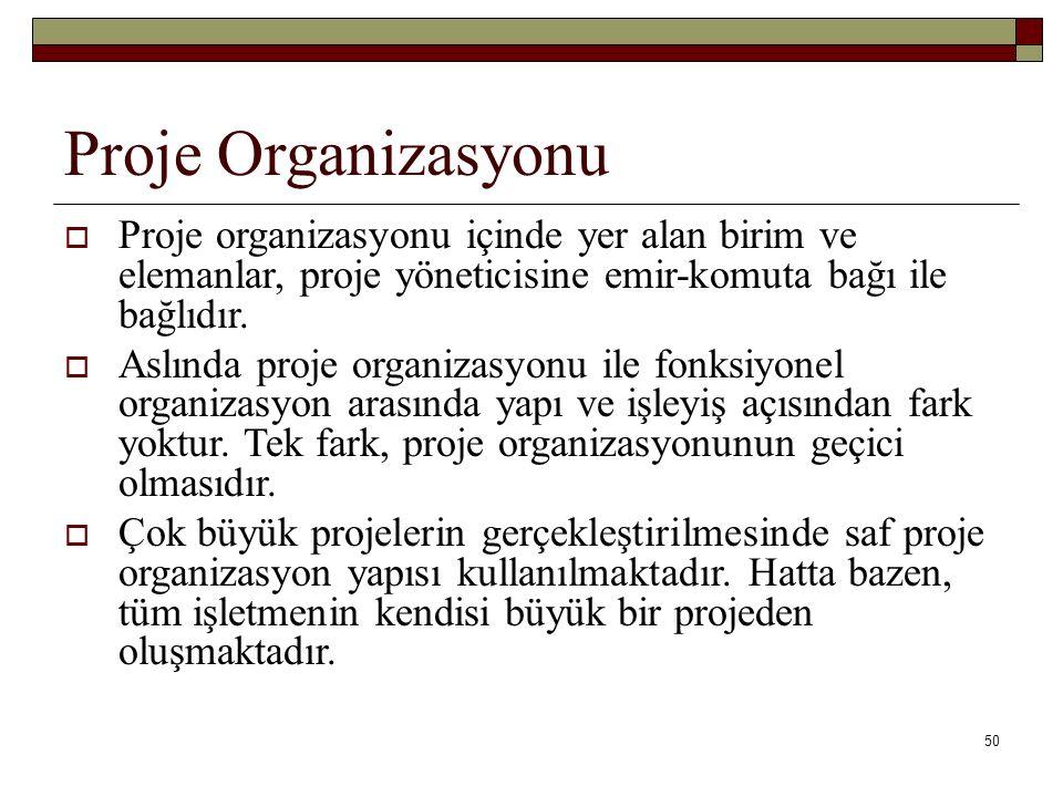 50 Proje Organizasyonu  Proje organizasyonu içinde yer alan birim ve elemanlar, proje yöneticisine emir-komuta bağı ile bağlıdır.