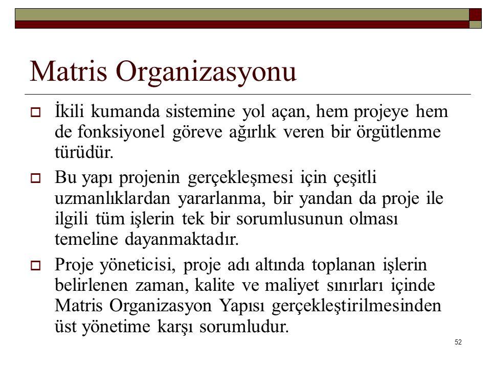 52 Matris Organizasyonu  İkili kumanda sistemine yol açan, hem projeye hem de fonksiyonel göreve ağırlık veren bir örgütlenme türüdür.