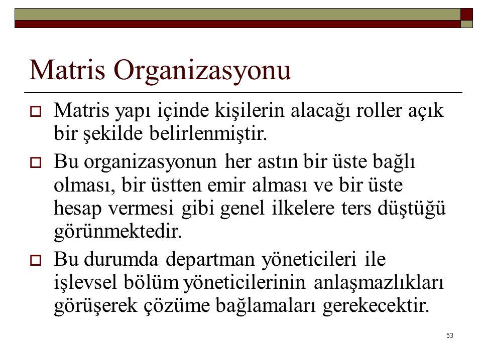 53 Matris Organizasyonu  Matris yapı içinde kişilerin alacağı roller açık bir şekilde belirlenmiştir.