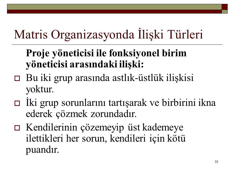 55 Matris Organizasyonda İlişki Türleri Proje yöneticisi ile fonksiyonel birim yöneticisi arasındaki ilişki:  Bu iki grup arasında astlık-üstlük ilişkisi yoktur.