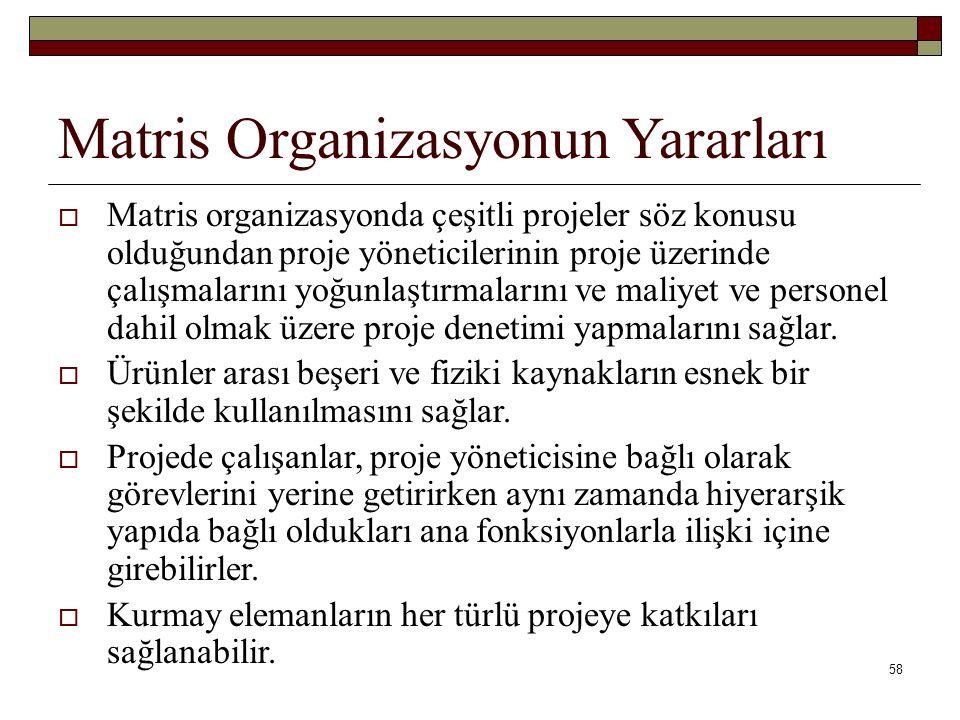58 Matris Organizasyonun Yararları  Matris organizasyonda çeşitli projeler söz konusu olduğundan proje yöneticilerinin proje üzerinde çalışmalarını yoğunlaştırmalarını ve maliyet ve personel dahil olmak üzere proje denetimi yapmalarını sağlar.