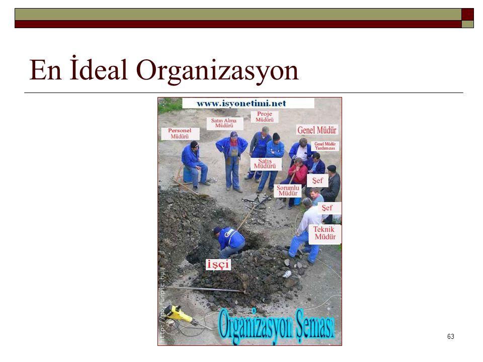 63 En İdeal Organizasyon