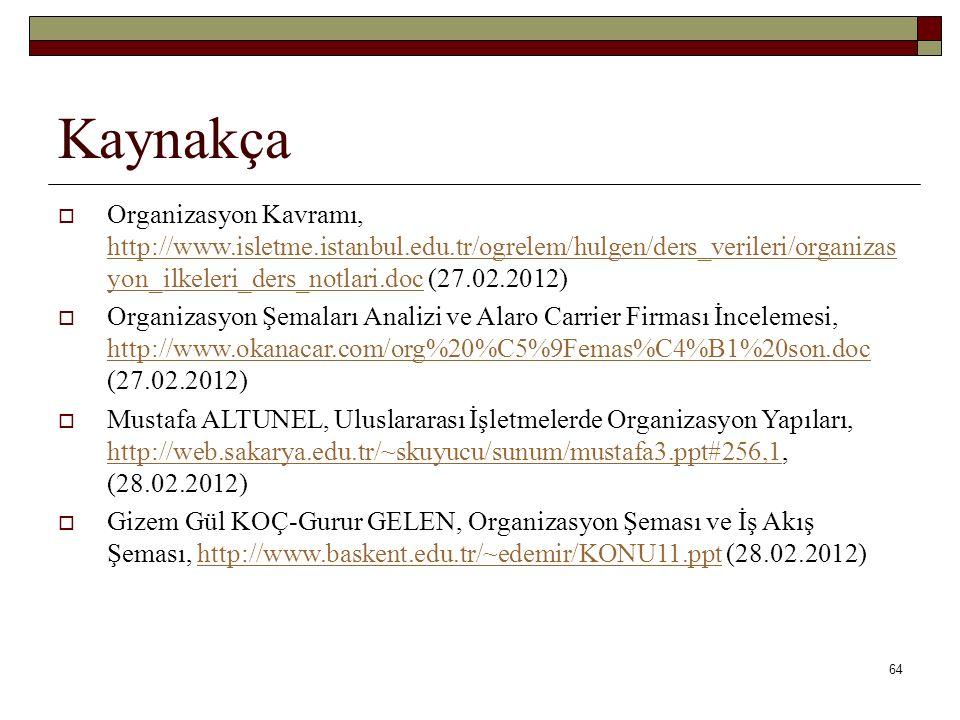 64 Kaynakça  Organizasyon Kavramı, http://www.isletme.istanbul.edu.tr/ogrelem/hulgen/ders_verileri/organizas yon_ilkeleri_ders_notlari.doc (27.02.2012) http://www.isletme.istanbul.edu.tr/ogrelem/hulgen/ders_verileri/organizas yon_ilkeleri_ders_notlari.doc  Organizasyon Şemaları Analizi ve Alaro Carrier Firması İncelemesi, http://www.okanacar.com/org%20%C5%9Femas%C4%B1%20son.doc (27.02.2012) http://www.okanacar.com/org%20%C5%9Femas%C4%B1%20son.doc  Mustafa ALTUNEL, Uluslararası İşletmelerde Organizasyon Yapıları, http://web.sakarya.edu.tr/~skuyucu/sunum/mustafa3.ppt#256,1, (28.02.2012) http://web.sakarya.edu.tr/~skuyucu/sunum/mustafa3.ppt#256,1  Gizem Gül KOÇ-Gurur GELEN, Organizasyon Şeması ve İş Akış Şeması, http://www.baskent.edu.tr/~edemir/KONU11.ppt (28.02.2012)http://www.baskent.edu.tr/~edemir/KONU11.ppt