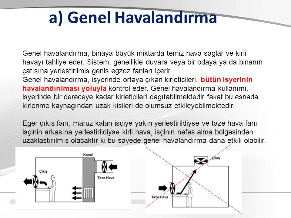 5 2.Mekanik Havalandırma Havalandırma; kapalı çalısma ortamlarına yayılan kirleticilerin ortadan kaldırılması veya kontrolü için yapılan bir çesit