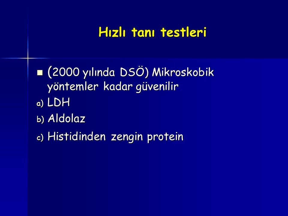 Hızlı tanı testleri ( 2000 yılında DSÖ) Mikroskobik yöntemler kadar güvenilir ( 2000 yılında DSÖ) Mikroskobik yöntemler kadar güvenilir a) LDH b) Aldo