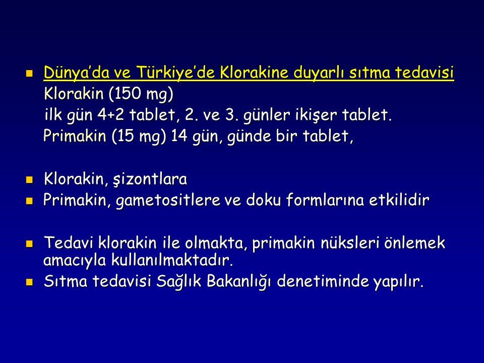Dünya'da ve Türkiye'de Klorakine duyarlı sıtma tedavisi Dünya'da ve Türkiye'de Klorakine duyarlı sıtma tedavisi Klorakin (150 mg) ilk gün 4+2 tablet,