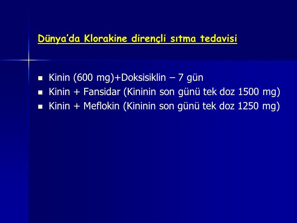 Dünya'da Klorakine dirençli sıtma tedavisi Kinin (600 mg)+Doksisiklin – 7 gün Kinin + Fansidar (Kininin son günü tek doz 1500 mg) Kinin + Meflokin (Ki