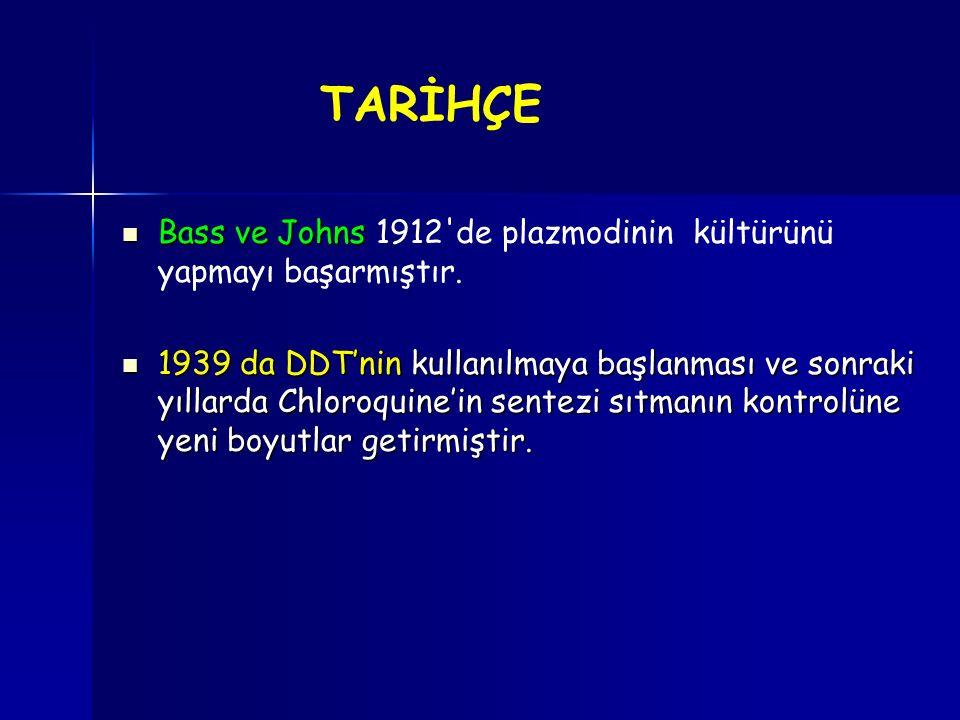 Bass ve Johns Bass ve Johns 1912'de plazmodinin kültürünü yapmayı başarmıştır. 1939 da DDT'nin kullanılmaya başlanması ve sonraki yıllarda Chloroquine