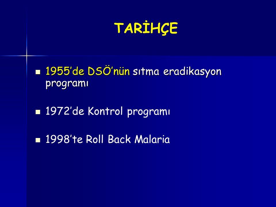 1955'de DSÖ'nün sıtma eradikasyon programı 1955'de DSÖ'nün sıtma eradikasyon programı 1972'de Kontrol programı 1998'te Roll Back Malaria
