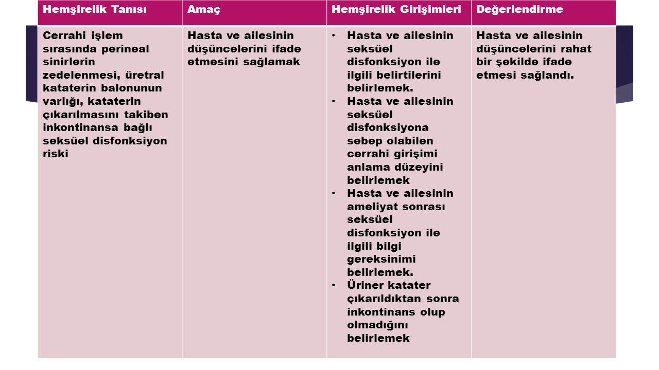 Hemşirelik TanısıAmaçHemşirelik GirişimleriDeğerlendirme Cerrahi işlem sırasında perineal sinirlerin zedelenmesi, üretral kataterin balonunun varlığı,