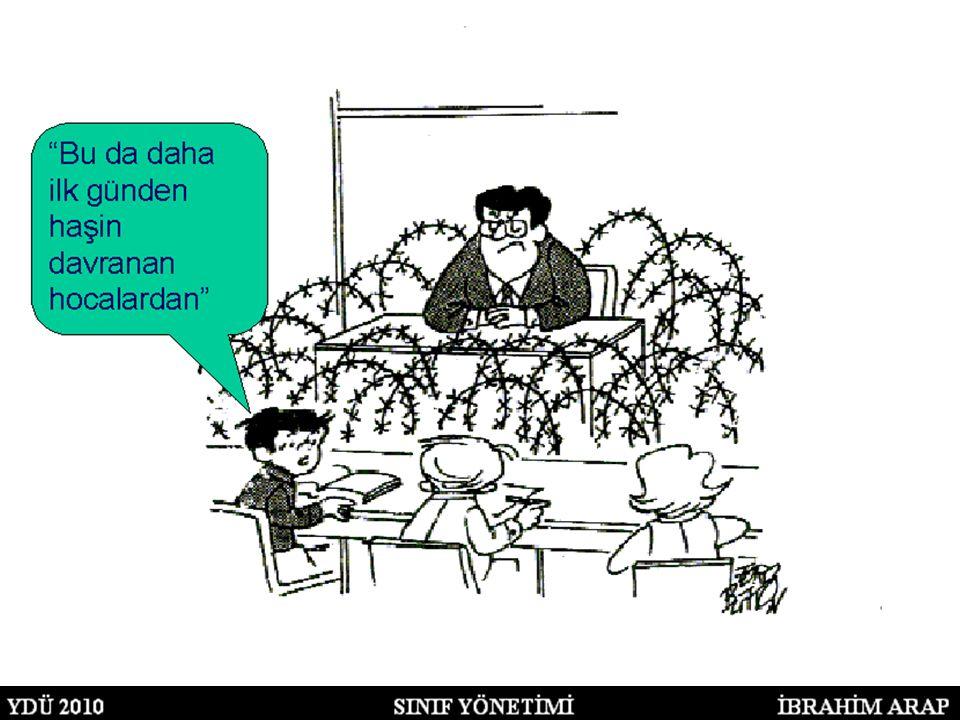 Sınıf Yönetiminin Değişkenleri Variables of Classroom Management Öğretmenin kişiliği Öğrenciler (eski öğrenciler – bugünkü öğrenciler) Dershane (sınıf, atelye, spor salonu, lab) Hangi gün ve hangi saat Ders ve önceki ders Sınıfta olup bitenler