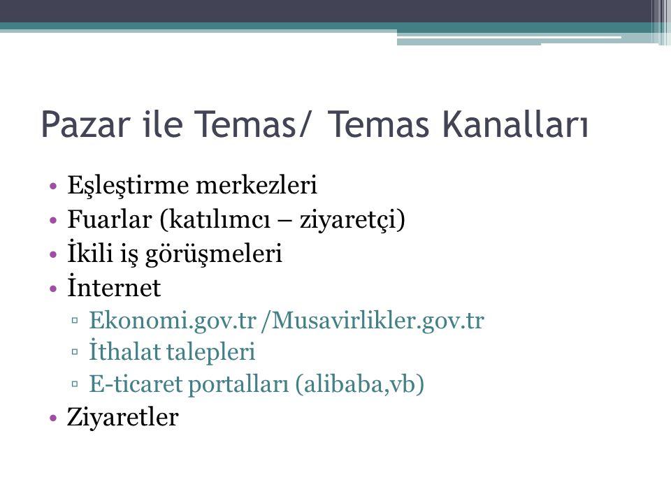 Pazar ile Temas/ Temas Kanalları Eşleştirme merkezleri Fuarlar (katılımcı – ziyaretçi) İkili iş görüşmeleri İnternet ▫Ekonomi.gov.tr /Musavirlikler.gov.tr ▫İthalat talepleri ▫E-ticaret portalları (alibaba,vb) Ziyaretler