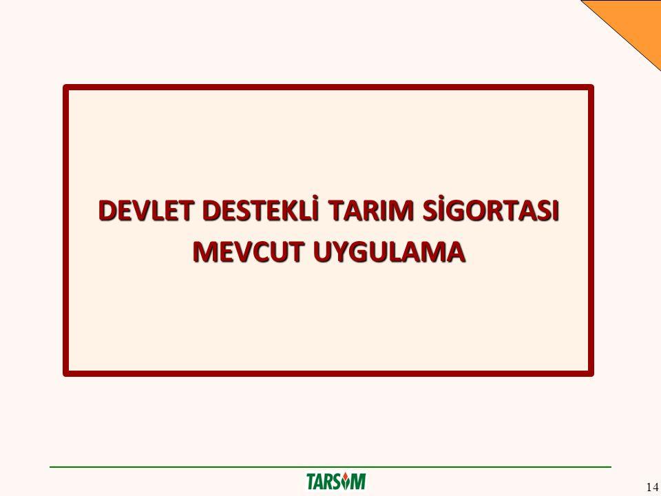DEVLET DESTEKLİ TARIM SİGORTASI MEVCUT UYGULAMA 14