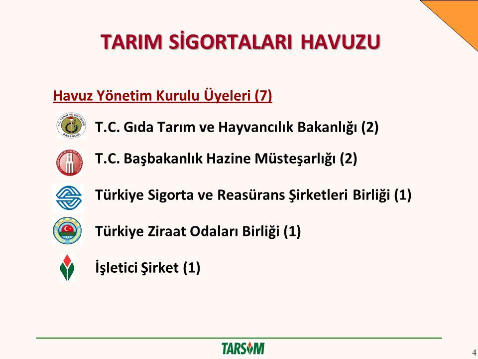 Havuz Yönetim Kurulu Üyeleri (7) T.C. Gıda Tarım ve Hayvancılık Bakanlığı (2) T.C. Başbakanlık Hazine Müsteşarlığı (2) Türkiye Sigorta ve Reasürans Şi