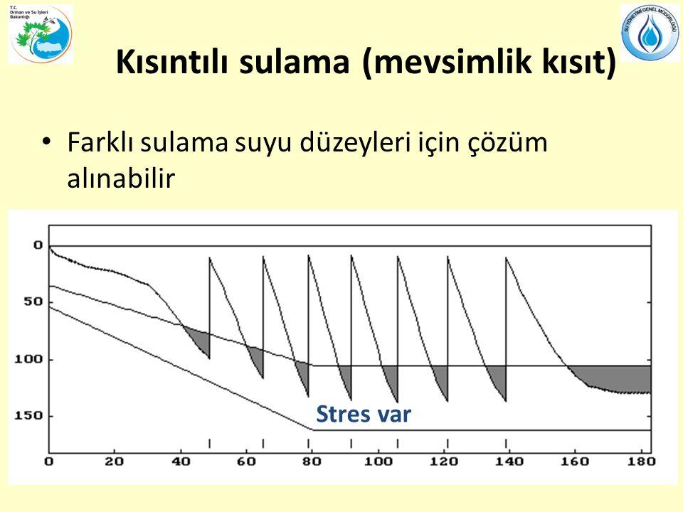Kısıntılı sulama (mevsimlik kısıt) Farklı sulama suyu düzeyleri için çözüm alınabilir Stres var