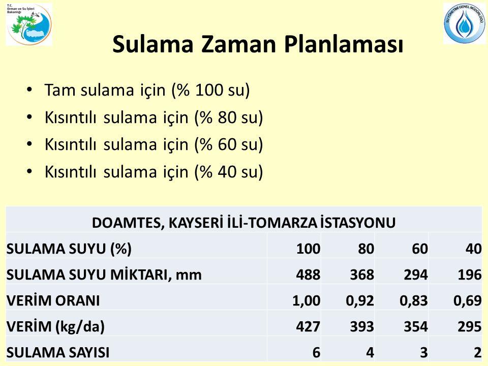 Sulama Zaman Planlaması Tam sulama için (% 100 su) Kısıntılı sulama için (% 80 su) Kısıntılı sulama için (% 60 su) Kısıntılı sulama için (% 40 su) DOAMTES, KAYSERİ İLİ-TOMARZA İSTASYONU SULAMA SUYU (%)100806040 SULAMA SUYU MİKTARI, mm488368294196 VERİM ORANI1,000,920,830,69 VERİM (kg/da)427393354295 SULAMA SAYISI6432