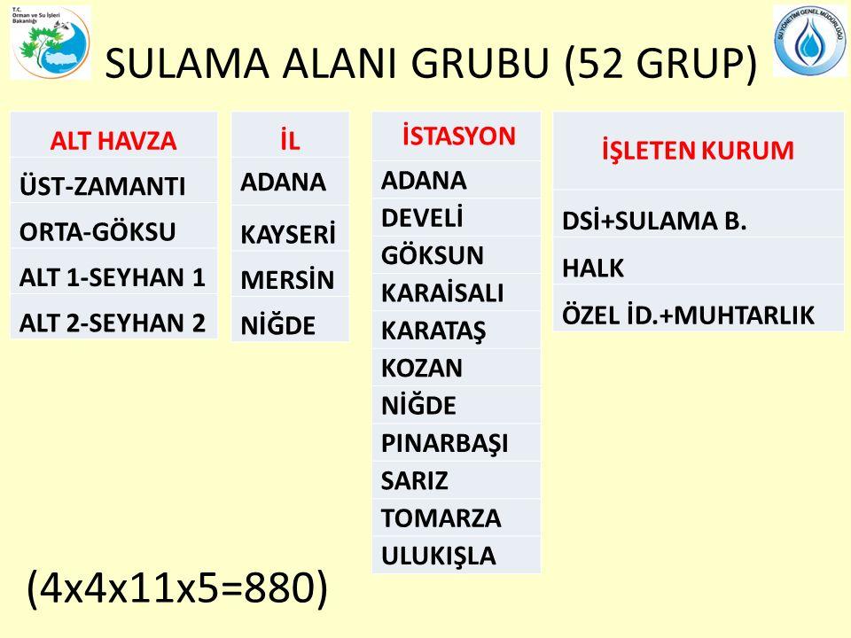 SULAMA ALANI GRUBU (52 GRUP) ALT HAVZA ÜST-ZAMANTI ORTA-GÖKSU ALT 1-SEYHAN 1 ALT 2-SEYHAN 2 İL ADANA KAYSERİ MERSİN NİĞDE İSTASYON ADANA DEVELİ GÖKSUN