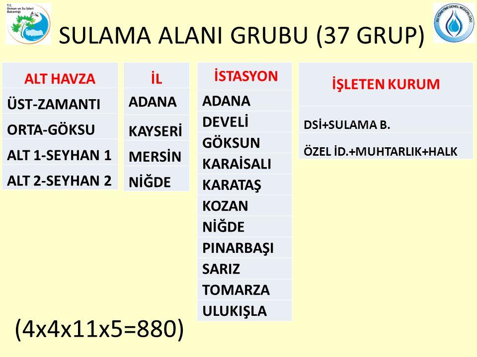 SULAMA ALANI GRUBU (37 GRUP) ALT HAVZA ÜST-ZAMANTI ORTA-GÖKSU ALT 1-SEYHAN 1 ALT 2-SEYHAN 2 İL ADANA KAYSERİ MERSİN NİĞDE İSTASYON ADANA DEVELİ GÖKSUN
