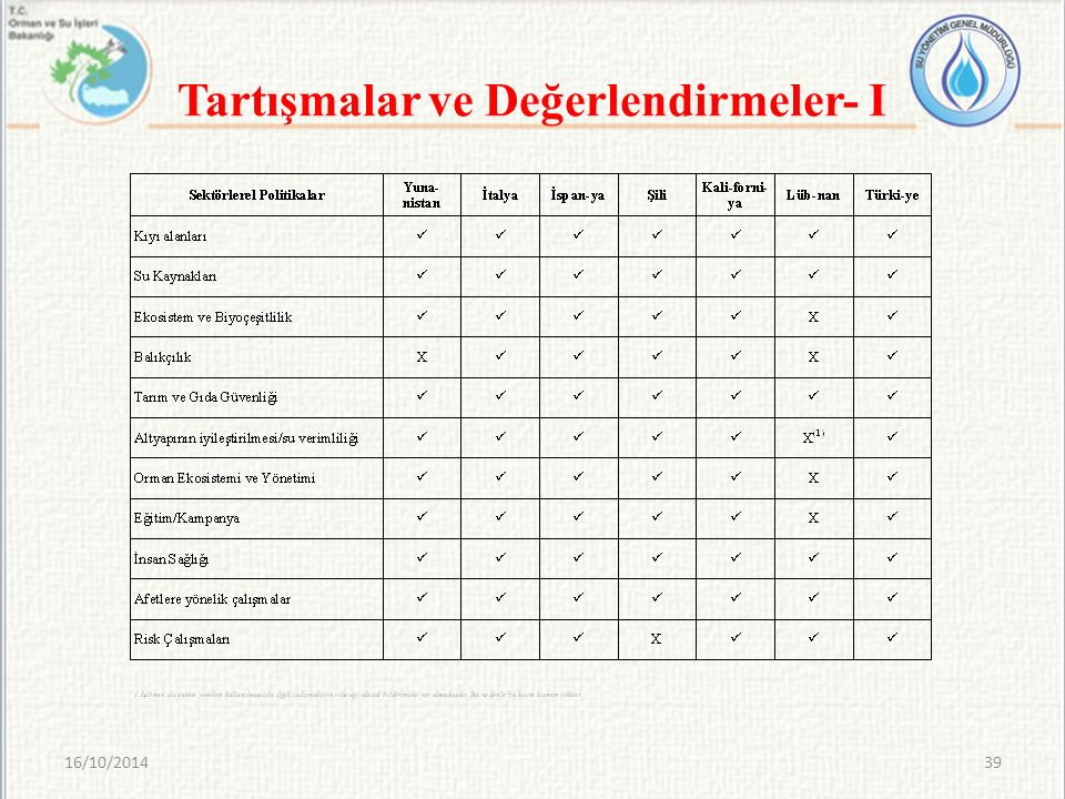 Tartışmalar ve Değerlendirmeler- I 16/10/201439
