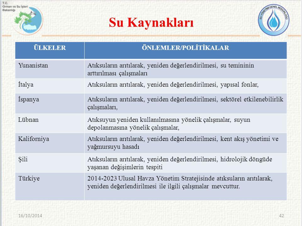 Su Kaynakları 16/10/201442 ÜLKELERÖNLEMLER/POLİTİKALAR YunanistanAtıksuların arıtılarak, yeniden değerlendirilmesi, su temininin arttırılması çalışmal