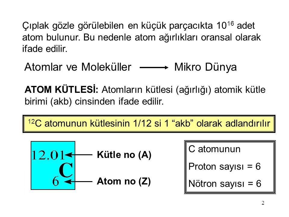 """2 12 C atomunun kütlesinin 1/12 si 1 """"akb"""" olarak adlandırılır Mikro DünyaAtomlar ve Moleküller Çıplak gözle görülebilen en küçük parçacıkta 10 16 ade"""