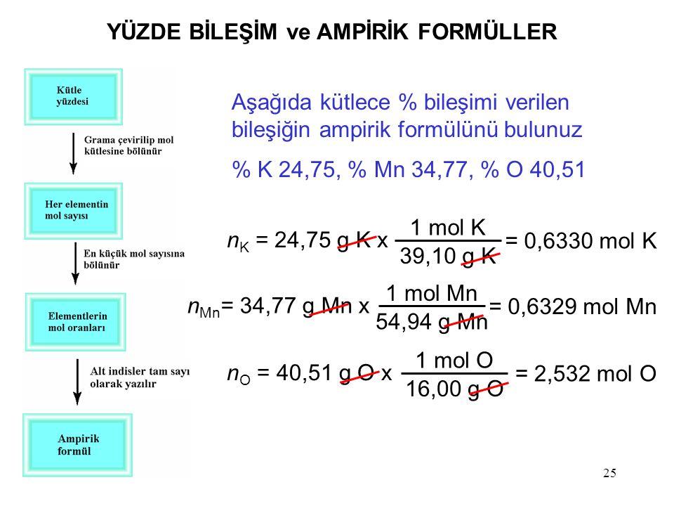 25 YÜZDE BİLEŞİM ve AMPİRİK FORMÜLLER Aşağıda kütlece % bileşimi verilen bileşiğin ampirik formülünü bulunuz % K 24,75, % Mn 34,77, % O 40,51 n K = 24