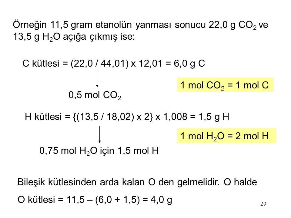 29 Örneğin 11,5 gram etanolün yanması sonucu 22,0 g CO 2 ve 13,5 g H 2 O açığa çıkmış ise: C kütlesi = (22,0 / 44,01) x 12,01 = 6,0 g C 0,5 mol CO 2 1