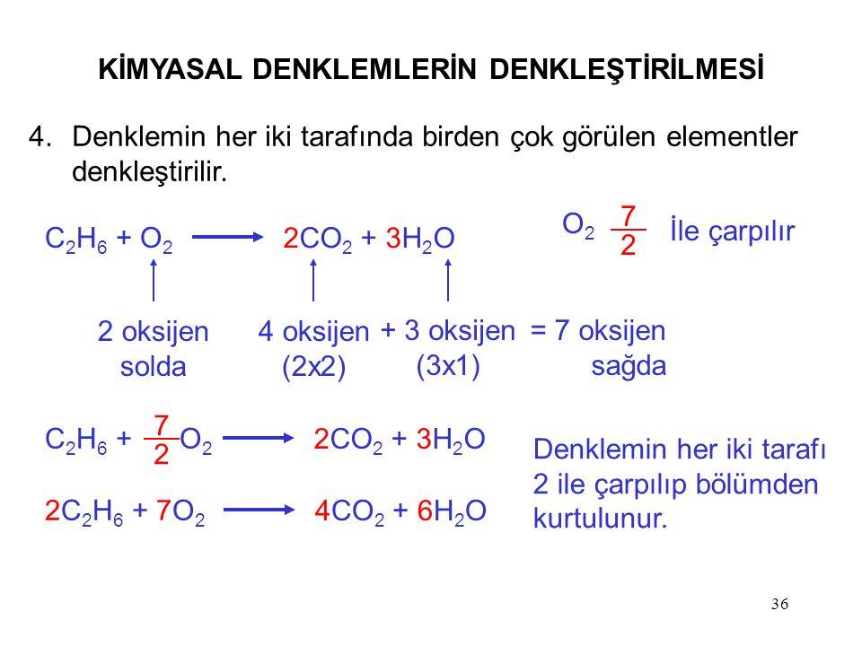 36 4.Denklemin her iki tarafında birden çok görülen elementler denkleştirilir. 2 oksijen solda 4 oksijen (2x2) C 2 H 6 + O 2 2CO 2 + 3H 2 O + 3 oksije