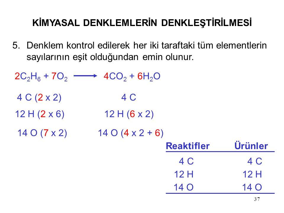 37 5.Denklem kontrol edilerek her iki taraftaki tüm elementlerin sayılarının eşit olduğundan emin olunur. 2C 2 H 6 + 7O 2 4CO 2 + 6H 2 O ReaktiflerÜrü