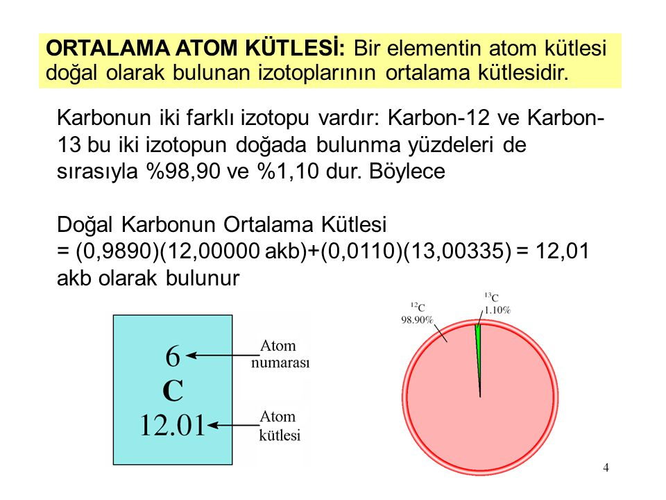 4 ORTALAMA ATOM KÜTLESİ: Bir elementin atom kütlesi doğal olarak bulunan izotoplarının ortalama kütlesidir. Karbonun iki farklı izotopu vardır: Karbon