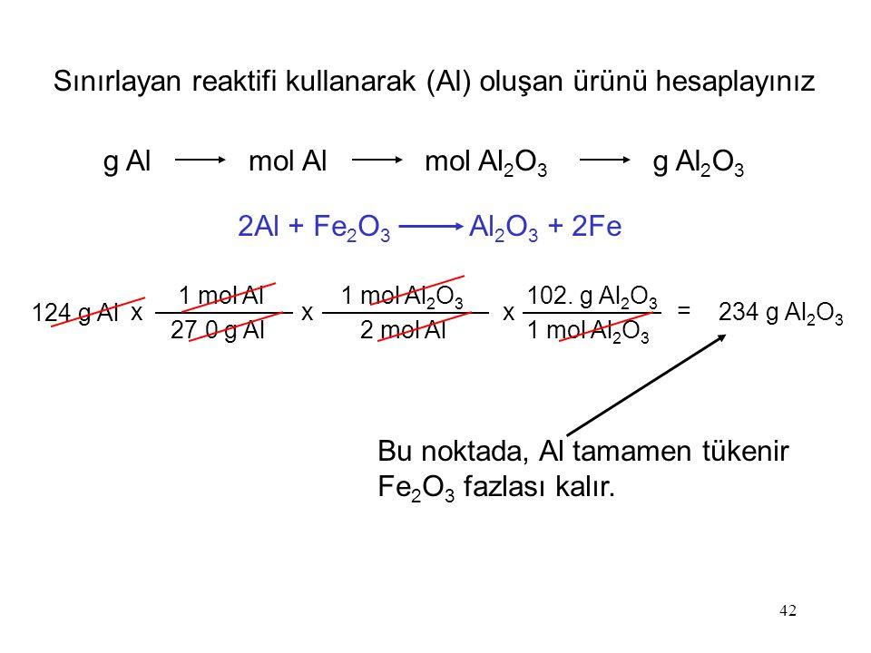 42 Sınırlayan reaktifi kullanarak (Al) oluşan ürünü hesaplayınız g Almol Almol Al 2 O 3 g Al 2 O 3 124 g Al 1 mol Al 27.0 g Al x 1 mol Al 2 O 3 2 mol