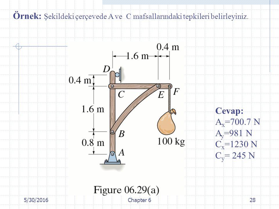 5/30/2016Chapter 628 Örnek: Şekildeki çerçevede A ve C mafsallarındaki tepkileri belirleyiniz. Cevap: A x =700.7 N A y =981 N C x =1230 N C y = 245 N