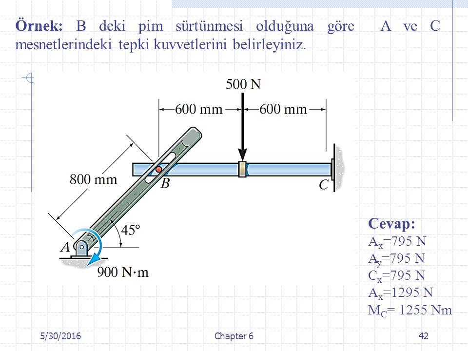 5/30/2016Chapter 642 Örnek: B deki pim sürtünmesi olduğuna göre A ve C mesnetlerindeki tepki kuvvetlerini belirleyiniz. Cevap: A x =795 N A y =795 N C