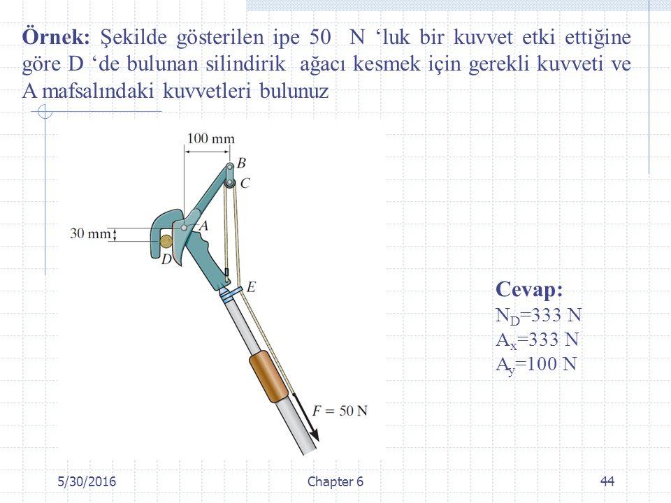 5/30/2016Chapter 644 Örnek: Şekilde gösterilen ipe 50 N 'luk bir kuvvet etki ettiğine göre D 'de bulunan silindirik ağacı kesmek için gerekli kuvveti