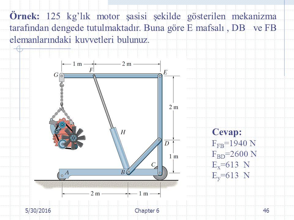 5/30/2016Chapter 646 Örnek: 125 kg'lık motor şasisi şekilde gösterilen mekanizma tarafından dengede tutulmaktadır. Buna göre E mafsalı, DB ve FB elema