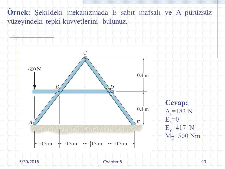 5/30/2016Chapter 649 Örnek: Şekildeki mekanizmada E sabit mafsalı ve A pürüzsüz yüzeyindeki tepki kuvvetlerini bulunuz. Cevap: A y =183 N E x =0 E y =