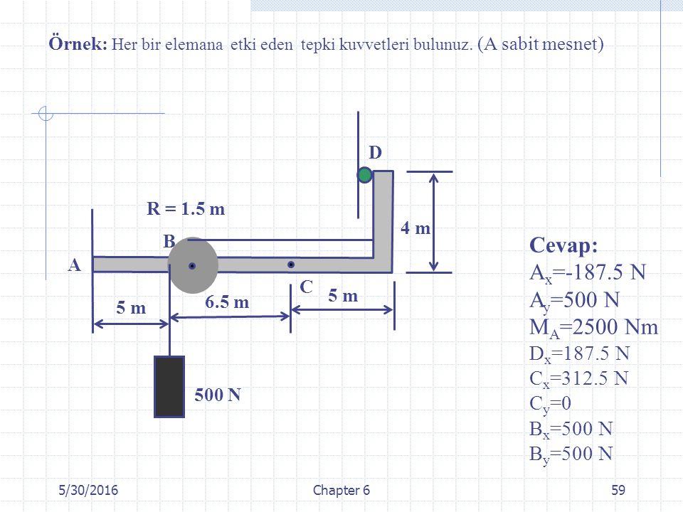 5/30/2016Chapter 659 4 m 5 m 6.5 m 5 m R = 1.5 m A B C D 500 N Örnek: Her bir elemana etki eden tepki kuvvetleri bulunuz. (A sabit mesnet) Cevap: A x