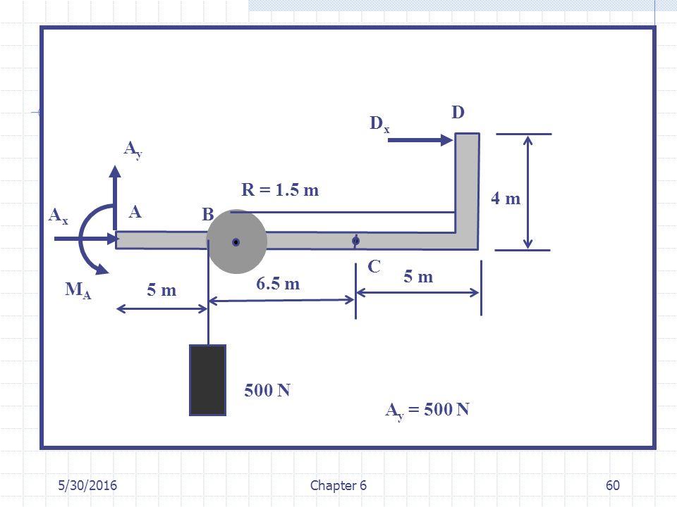 5/30/2016Chapter 660 4 m 5 m 6.5 m 5 m R = 1.5 m A B C D 500 N DxDx AxAx AyAy A y = 500 N MAMA